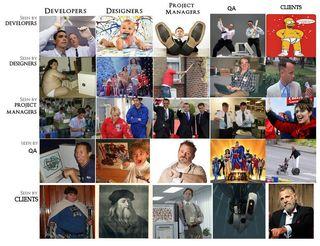 Workplace-subjectivity-chart1